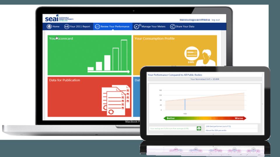 SensorCIS - business energy mobile example