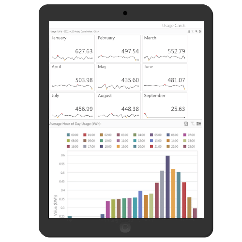 Monitor multiple energy-using assets in real time. Immediately receive usage reports for management.